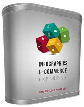 Infographics E-Commerce Expansion